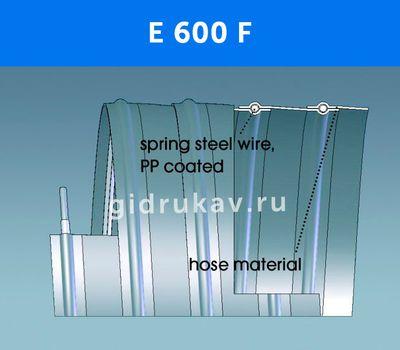 Гибкий высокотемпературный рукав E 600 F схема