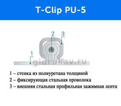 Гибкий гофрированный рукав с защитой от стирания T-Clip PU-5 схема