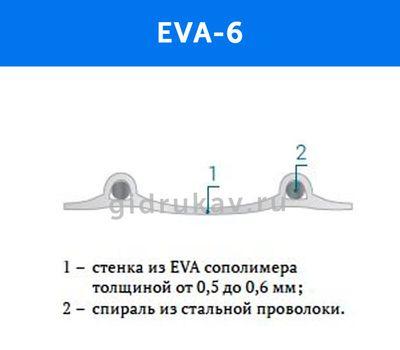 Гибкий гофрированный рукав EVA-6 схема