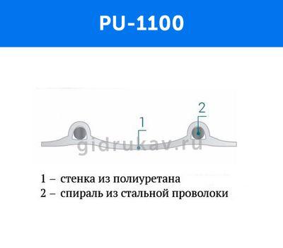 Гибкий гофрированный рукав PU 1100 схема