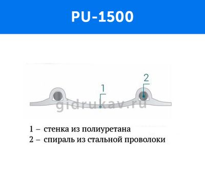 Гибкий гофрированный рукав PU 1500 схема