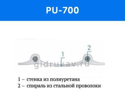 Гибкий гофрированный рукав PU 700 схема