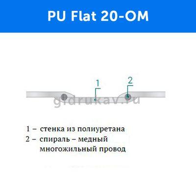 Гибкий гофрированный рукав PU Flat 20-OM схема