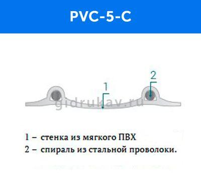 Гибкий гофрированный рукав PVC-5-C схема