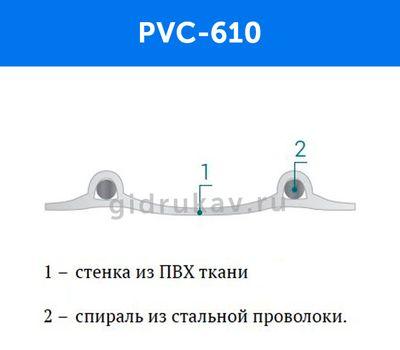 Гибкий гофрированный рукав PVC-610 схема