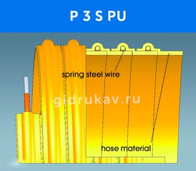 Гибкий гофрированный рукав P 3 S PU схема