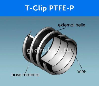 Гибкий химстойкий рукав T-Clip PTFE-P схема