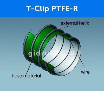 Гибкий химстойкий рукав T-Clip PTFE-R схема