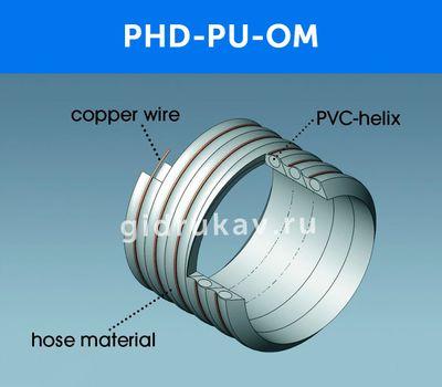 Напорно-всасывающий полиуретановый рукав с ПВХ спиралью PHD-PU-OM схема