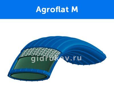 Плоский Layflat ПВХ шланг Agroflat M схема
