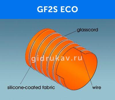 Гибкий высокотемпературный рукав GF2S ECO схема