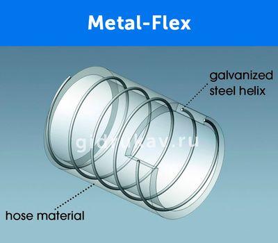 Схема напорно-всасывающего шланга Metal-Flex