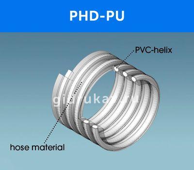 Напорно-всасывающий полиуретановый рукав с ПВХ спиралью PHD-PU схема
